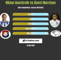 Niklas Baerkroth vs Ravel Morrison h2h player stats