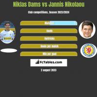 Niklas Dams vs Jannis Nikolaou h2h player stats