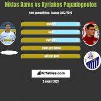 Niklas Dams vs Kyriakos Papadopoulos h2h player stats