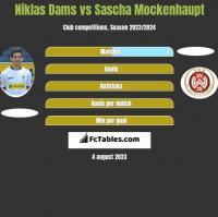 Niklas Dams vs Sascha Mockenhaupt h2h player stats