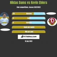 Niklas Dams vs Kevin Ehlers h2h player stats