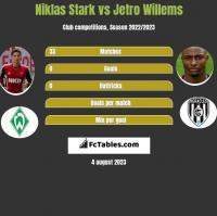 Niklas Stark vs Jetro Willems h2h player stats
