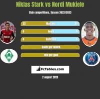 Niklas Stark vs Nordi Mukiele h2h player stats