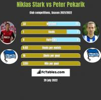 Niklas Stark vs Peter Pekarik h2h player stats