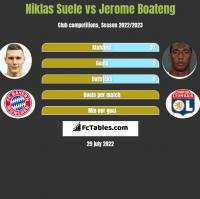 Niklas Suele vs Jerome Boateng h2h player stats