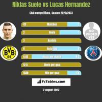 Niklas Suele vs Lucas Hernandez h2h player stats