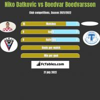 Niko Datkovic vs Boedvar Boedvarsson h2h player stats