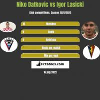 Niko Datkovic vs Igor Lasicki h2h player stats