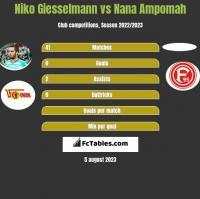 Niko Giesselmann vs Nana Ampomah h2h player stats