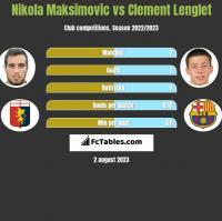Nikola Maksimovic vs Clement Lenglet h2h player stats