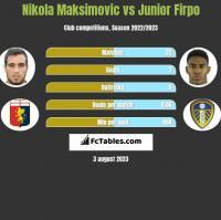 Nikola Maksimovic vs Junior Firpo h2h player stats