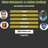 Nikola Maksimovic vs Kalidou Koulibaly h2h player stats