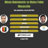 Nikola Maksimovic vs Mateo Pablo Musacchio h2h player stats