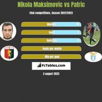 Nikola Maksimovic vs Patric h2h player stats
