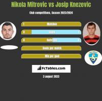Nikola Mitrovic vs Josip Knezevic h2h player stats