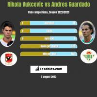 Nikola Vukcevic vs Andres Guardado h2h player stats