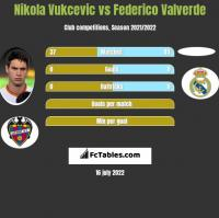 Nikola Vukcevic vs Federico Valverde h2h player stats