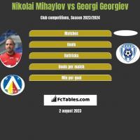 Nikolai Mihaylov vs Georgi Georgiev h2h player stats