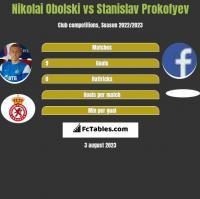 Nikolai Obolski vs Stanislav Prokofyev h2h player stats