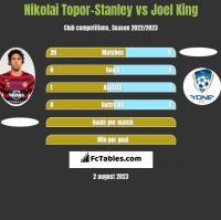 Nikolai Topor-Stanley vs Joel King h2h player stats