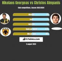 Nikolaos Georgeas vs Christos Almpanis h2h player stats