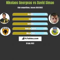 Nikolaos Georgeas vs David Simao h2h player stats