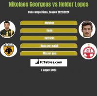 Nikolaos Georgeas vs Helder Lopes h2h player stats