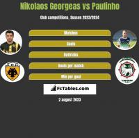 Nikolaos Georgeas vs Paulinho h2h player stats