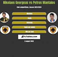 Nikolaos Georgeas vs Petros Mantalos h2h player stats