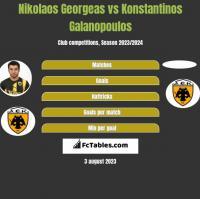 Nikolaos Georgeas vs Konstantinos Galanopoulos h2h player stats