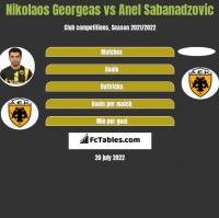 Nikolaos Georgeas vs Anel Sabanadzovic h2h player stats