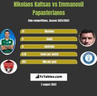 Nikolaos Kaltsas vs Emmanouil Papasterianos h2h player stats