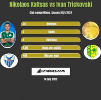 Nikolaos Kaltsas vs Ivan Trickovski h2h player stats