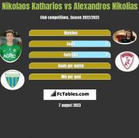 Nikolaos Katharios vs Alexandros Nikolias h2h player stats
