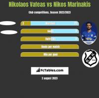 Nikolaos Vafeas vs Nikos Marinakis h2h player stats