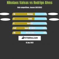 Nikolaos Vafeas vs Rodrigo Alves h2h player stats