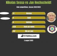 Nikolas Sessa vs Jan Hochscheidt h2h player stats