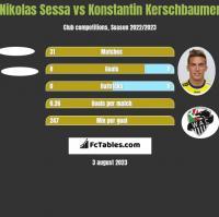 Nikolas Sessa vs Konstantin Kerschbaumer h2h player stats