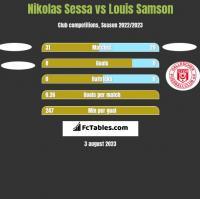 Nikolas Sessa vs Louis Samson h2h player stats