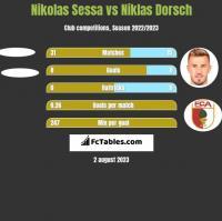 Nikolas Sessa vs Niklas Dorsch h2h player stats