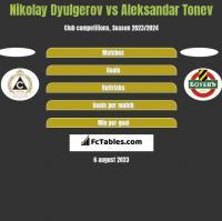 Nikolay Dyulgerov vs Aleksandar Tonev h2h player stats