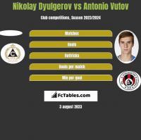 Nikolay Dyulgerov vs Antonio Vutov h2h player stats