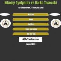 Nikolay Dyulgerov vs Darko Tasevski h2h player stats