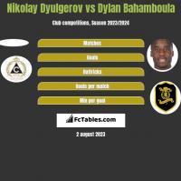 Nikolay Dyulgerov vs Dylan Bahamboula h2h player stats