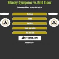 Nikolay Dyulgerov vs Emil Stoev h2h player stats