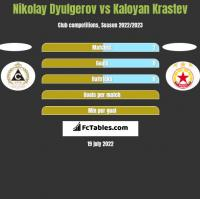 Nikolay Dyulgerov vs Kaloyan Krastev h2h player stats