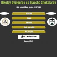 Nikolay Dyulgerov vs Slavcho Shokolarov h2h player stats