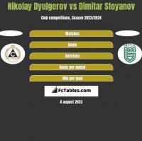 Nikolay Dyulgerov vs Dimitar Stoyanov h2h player stats