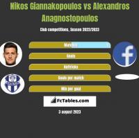 Nikos Giannakopoulos vs Alexandros Anagnostopoulos h2h player stats