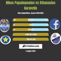 Nikos Papadopoulos vs Athanasios Garavelis h2h player stats